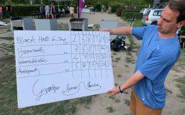 TC2019: Finale-Scoreboard